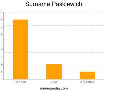 Surname Paskiewich