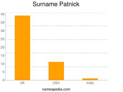 Surname Patnick