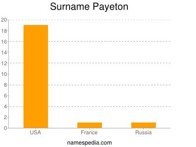 Surname Payeton