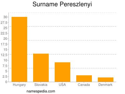 Surname Pereszlenyi