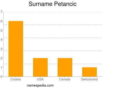 Surname Petancic