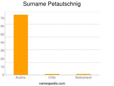Surname Petautschnig