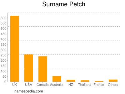 Surname Petch
