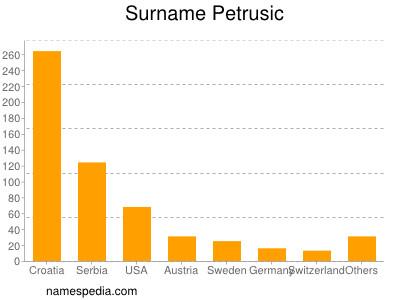 Surname Petrusic