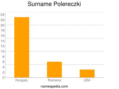 Surname Polereczki
