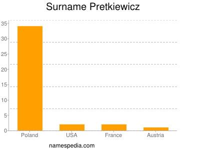 Surname Pretkiewicz