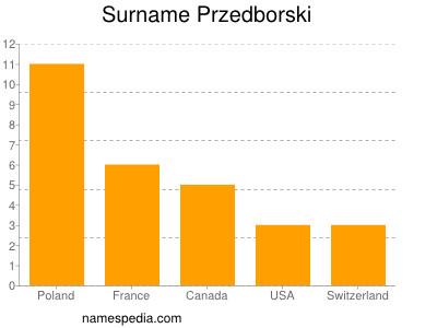 Surname Przedborski