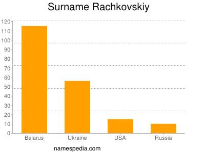 Surname Rachkovskiy
