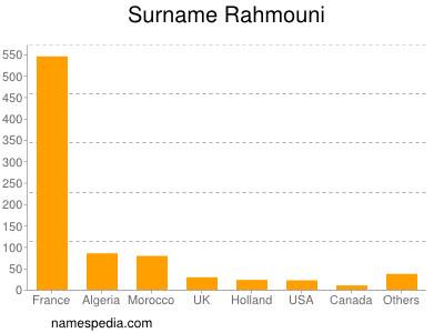 Surname Rahmouni