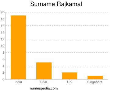 Surname Rajkamal