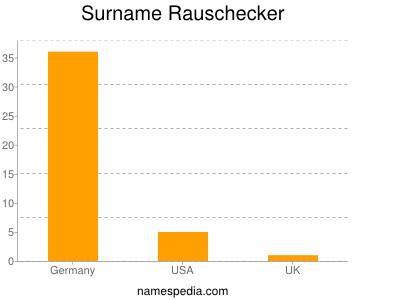 Surname Rauschecker