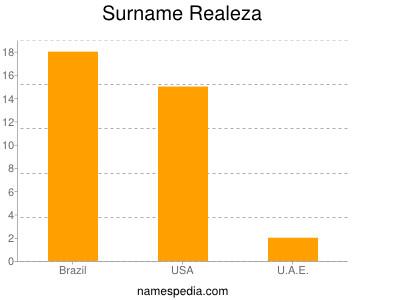 Surname Realeza