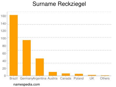Surname Reckziegel