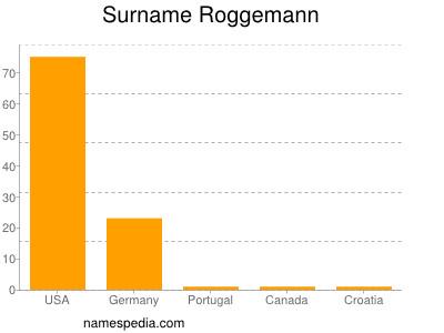 Surname Roggemann