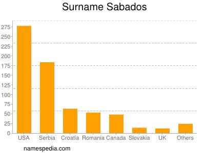 Surname Sabados