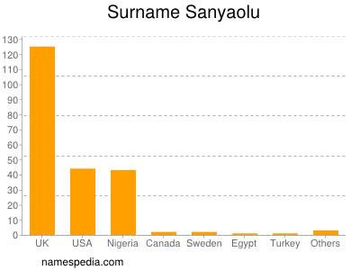 Surname Sanyaolu