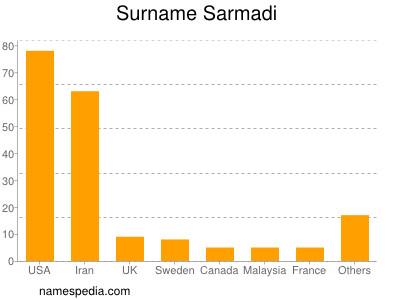 Surname Sarmadi