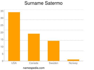 Surname Satermo