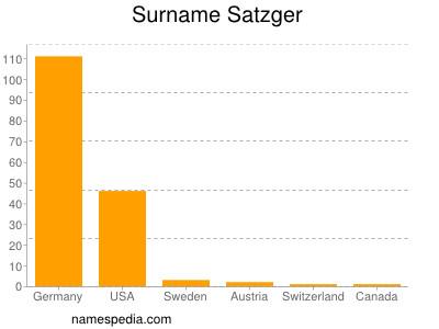 Surname Satzger