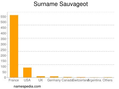 Surname Sauvageot