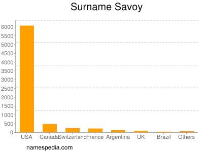 Surname Savoy
