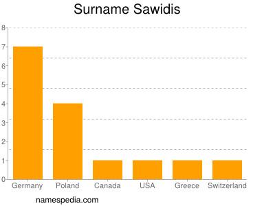 Surname Sawidis