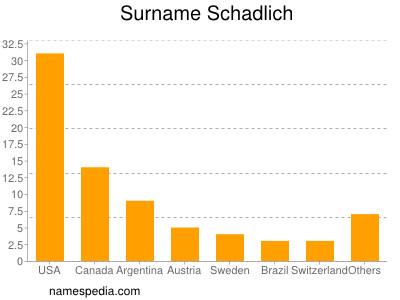 Surname Schadlich