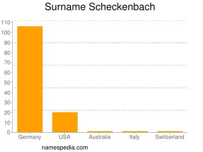 Surname Scheckenbach