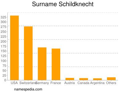 Surname Schildknecht