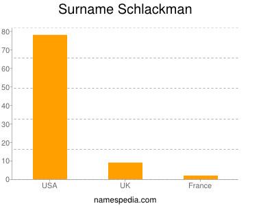 Surname Schlackman