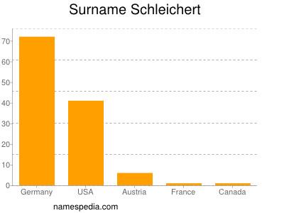 Surname Schleichert