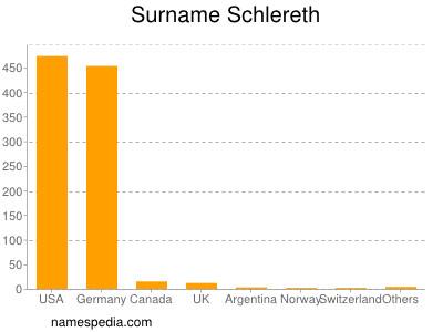 Surname Schlereth