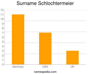 Surname Schlochtermeier