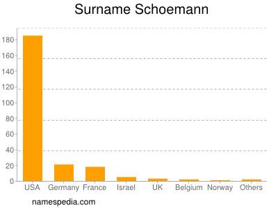 Surname Schoemann