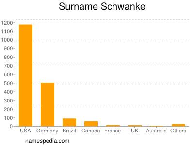 Surname Schwanke