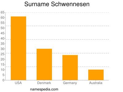 Surname Schwennesen