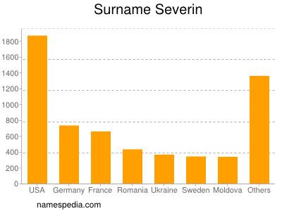 Surname Severin