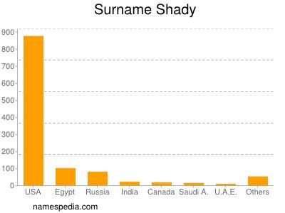Surname Shady