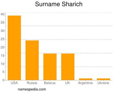 Surname Sharich