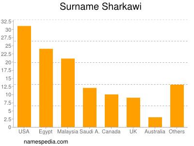 Surname Sharkawi