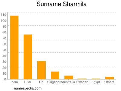 Surname Sharmila