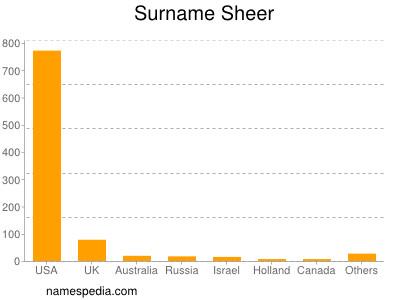 Surname Sheer