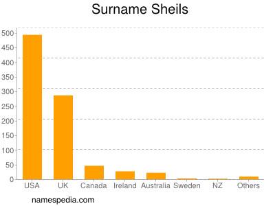 Surname Sheils