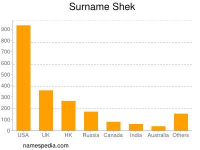 Surname Shek
