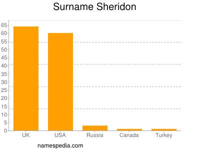 Surname Sheridon