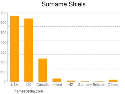 Surname Shiels