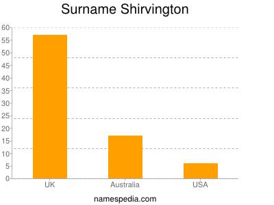 Surname Shirvington