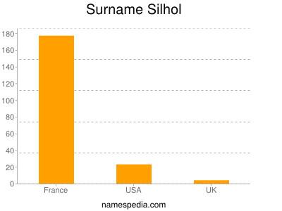 Surname Silhol