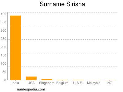Surname Sirisha