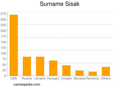 Surname Sisak